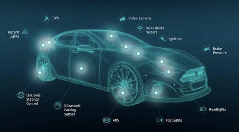 Paris Motor Show reveals automakers in new alliances driving innovation
