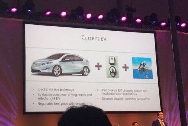 Realizing the EV dream: challenges and possibilities for the future