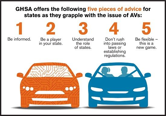The GHSA Believes States Need To Be Better Prepared For Autonomous Cars