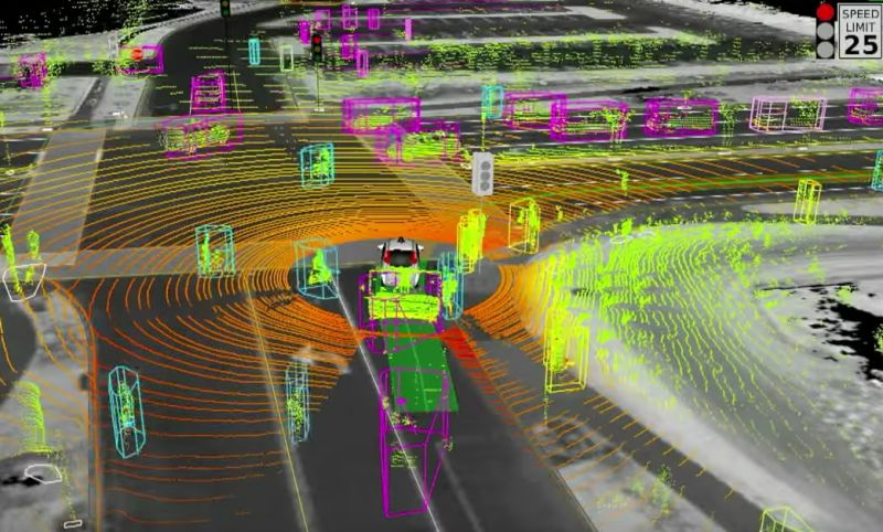 Lidar Needs To Evolve For Self Driving Cars Futurecar Com
