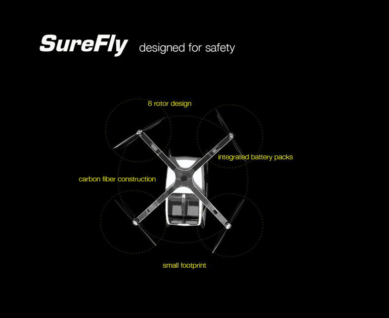 The Workhorse Group Unveils its 'SureFly' VTOL Aircraft