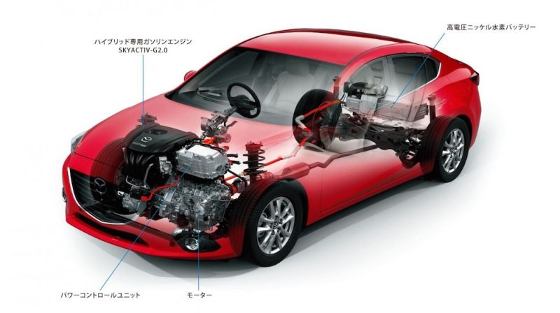 Mazda, With Help from Toyota, Will Electrify Entire Lineup