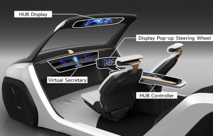 Hyundai Mobis Shows Off the Future of Mobility at CES 2018