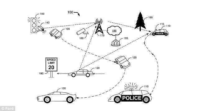 Controversial Ford Patent Aims to Develop Autonomous Police Vehicles