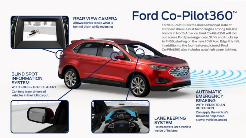 Ford's Co-Pilot 360, its Most Advanced Suite of Driver-Assist Technologies to Debut on 2019 Models