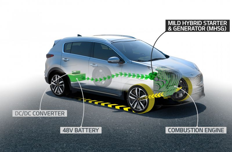 Kia Motors Will Debut 48V Diesel Hybrid Powertrain This Year