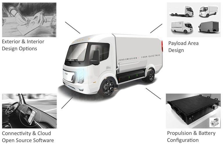 "CityFreighter Showcases ""Last Mile"" Electric Delivery Truck Concept"