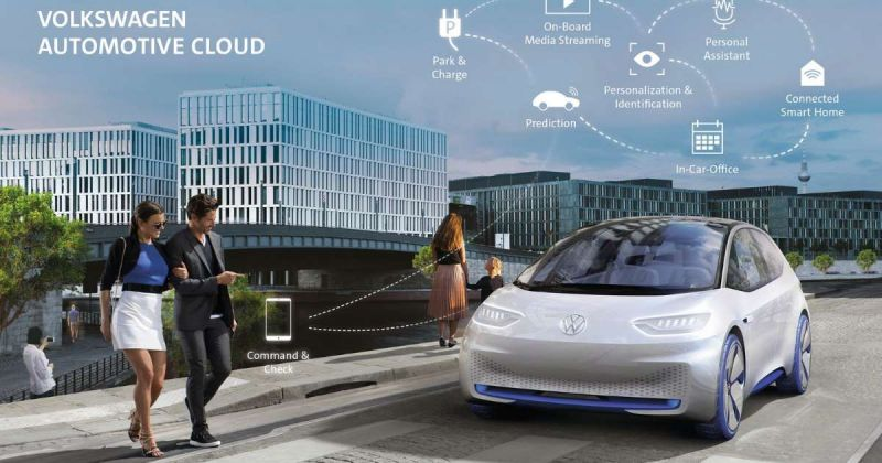 Volkswagen Partners with Microsoft to Develop a Cloud Computing Platform