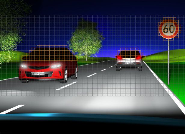 US-NHTSA Proposes the Use of Self-dimming Headlights