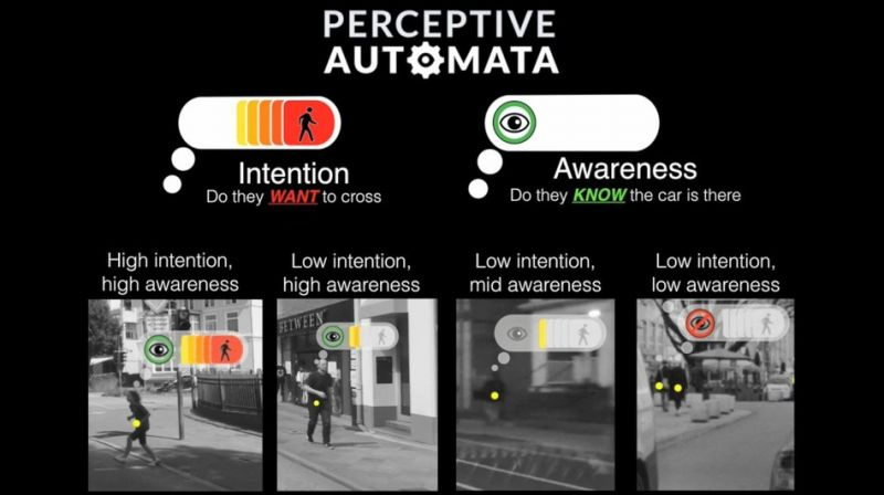 Hyundai Invests in Human Prediction Software Company, Perceptive Automata