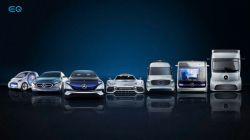 Daimler to Buy $23 Billion in EV Battery Cells by 2030