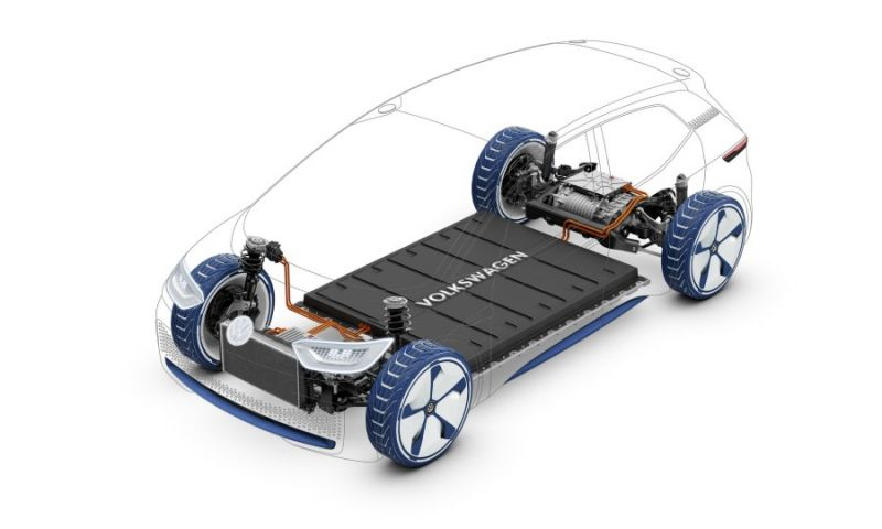 Volkswagen Claims its EV Batteries Will Last the Life of the Vehicle