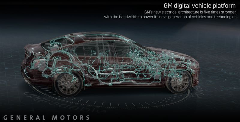 GM Says its Vehicle Lineup Will Be Capable of Receiving OTA Updates Beginning in 2023