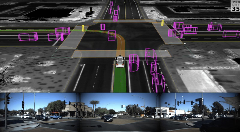Waymo is Sharing its Massive Self-Driving Dataset With Researchers