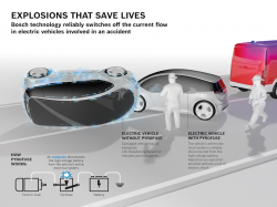 Bosch Believes Small Explosions Will Make EVs Safer in Accidents