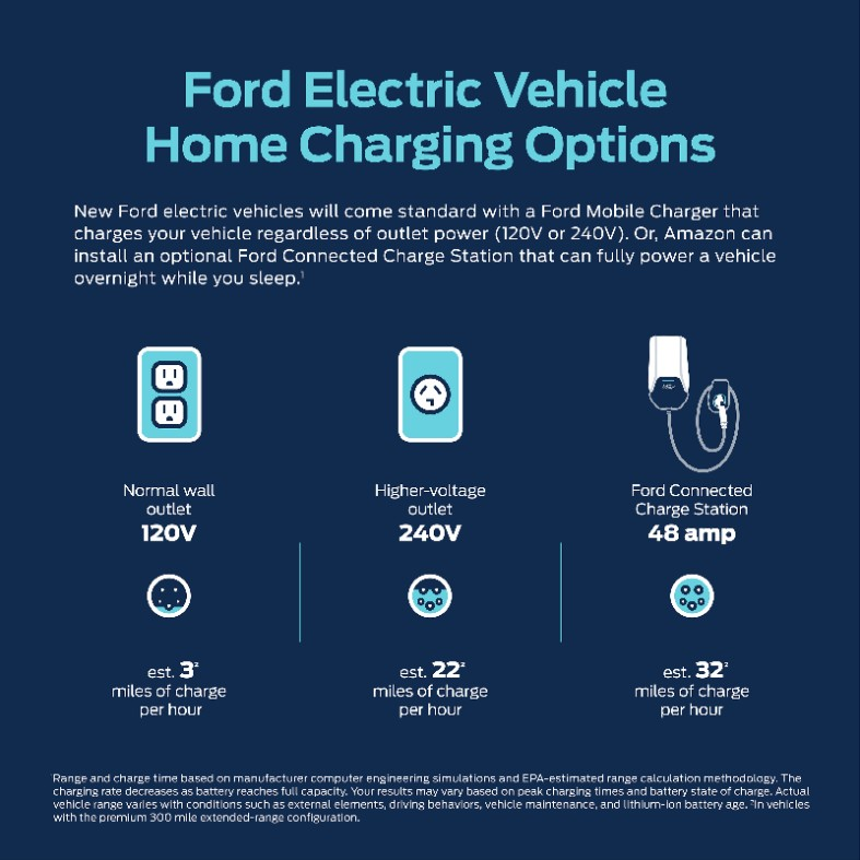 Ford-Home-Charging.jpg