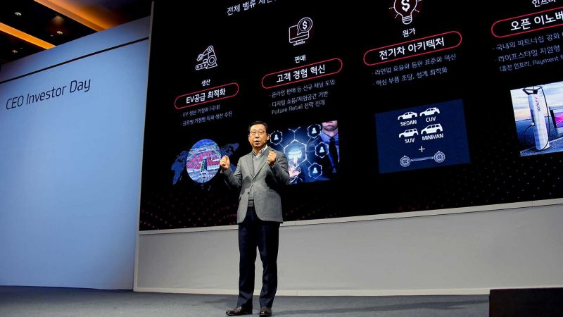 Kia Motors Reveals its $25 Billion Electrification Strategy for 2020-2025
