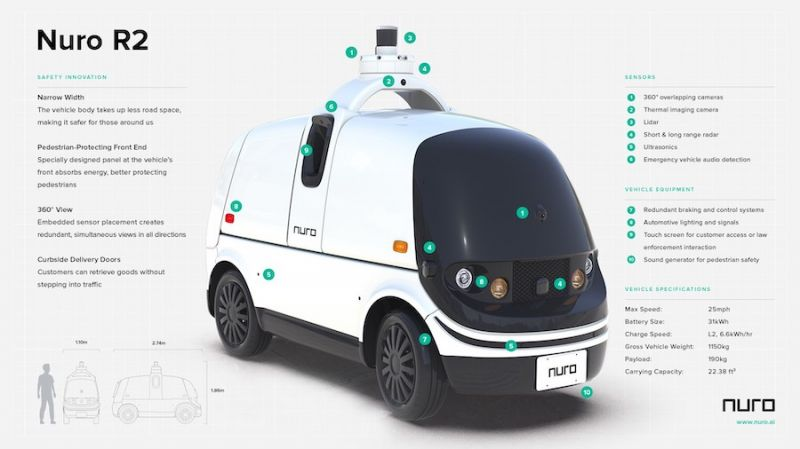 Congress Debating on How to Properly Regulate Autonomous Technology