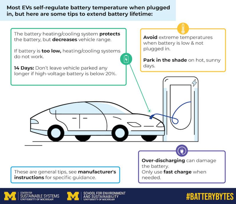 University of Michigan Finds Ways to Maximize Lithium-Ion Battery Life