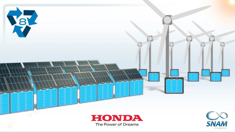 Honda Partners With SNAM to Expand EV Battery Recycling Plan