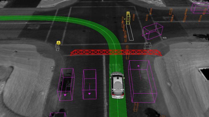 Waymo Develops a Machine Learning Model to Predict the Behavior of Other Road Users for its Self-Driving Vehicles