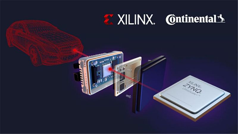 Xilinx & Continental Create the Auto Industry's First Production-Ready 4D Imaging Radar for Autonomous Vehicles