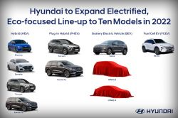 Hyundai Plans to Offer 10 Electrified Vehicles by 2022