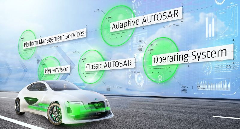 Elektrobit Unveils an Industry First Software-based Vehicle Architecture Platform for Next-Gen Vehicles
