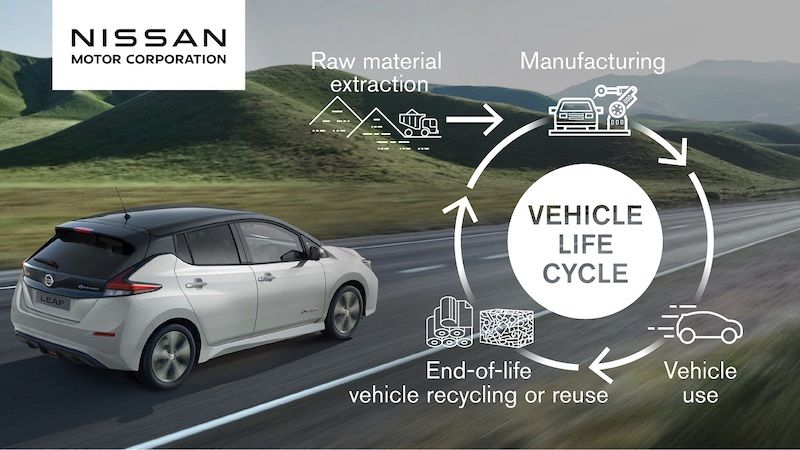 Nissan Planning to Electrify All New Models by Early 2030s
