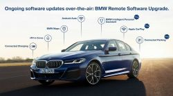Starting Today, BMW is Rolling Out an Over-the-Air Software Update for 1.3 Million Vehicles