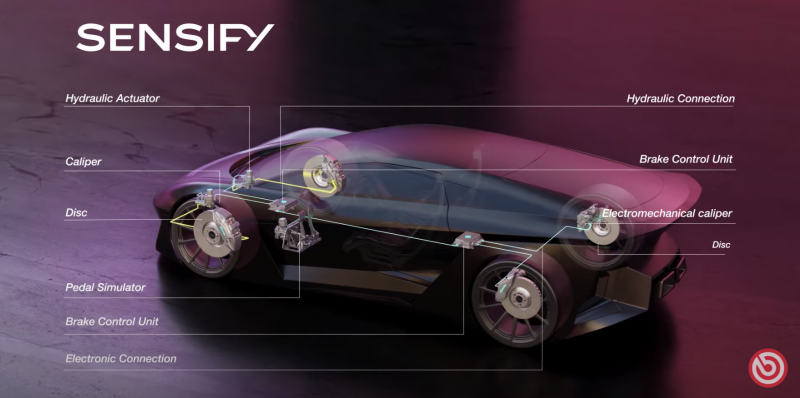  Brembo Unveils a Breakthrough Electro-Mechanical Brake System Called 'SENSIFY' That's Powered By AI